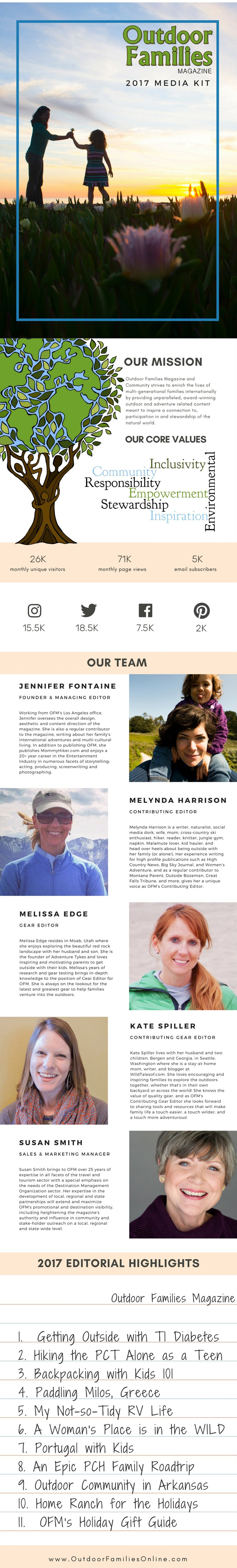 Outdoor Families Magazine 2017 media kit